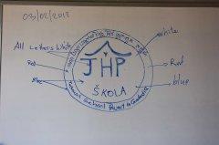 Návrh loga školy